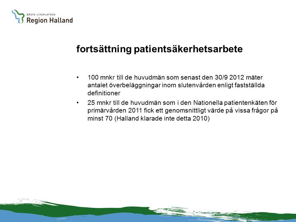 fortsättning patientsäkerhetsarbete 100 mnkr till de huvudmän som senast den 30/9 2012 mäter antalet överbeläggningar inom slutenvården enligt fastställda definitioner 25 mnkr till de huvudmän som i den Nationella patientenkäten för primärvården 2011 fick ett genomsnittligt värde på vissa frågor på minst 70 (Halland klarade inte detta 2010)