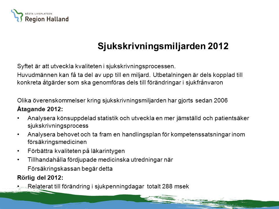 Sjukskrivningsmiljarden 2012 Syftet är att utveckla kvaliteten i sjukskrivningsprocessen.