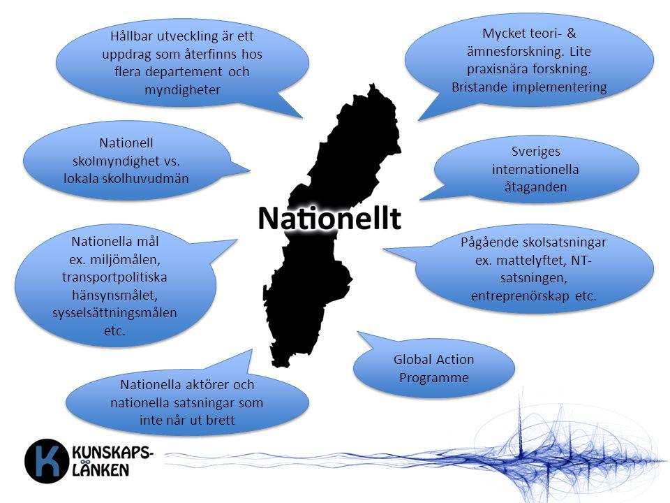 Sveriges internationella åtaganden Nationell skolmyndighet vs.