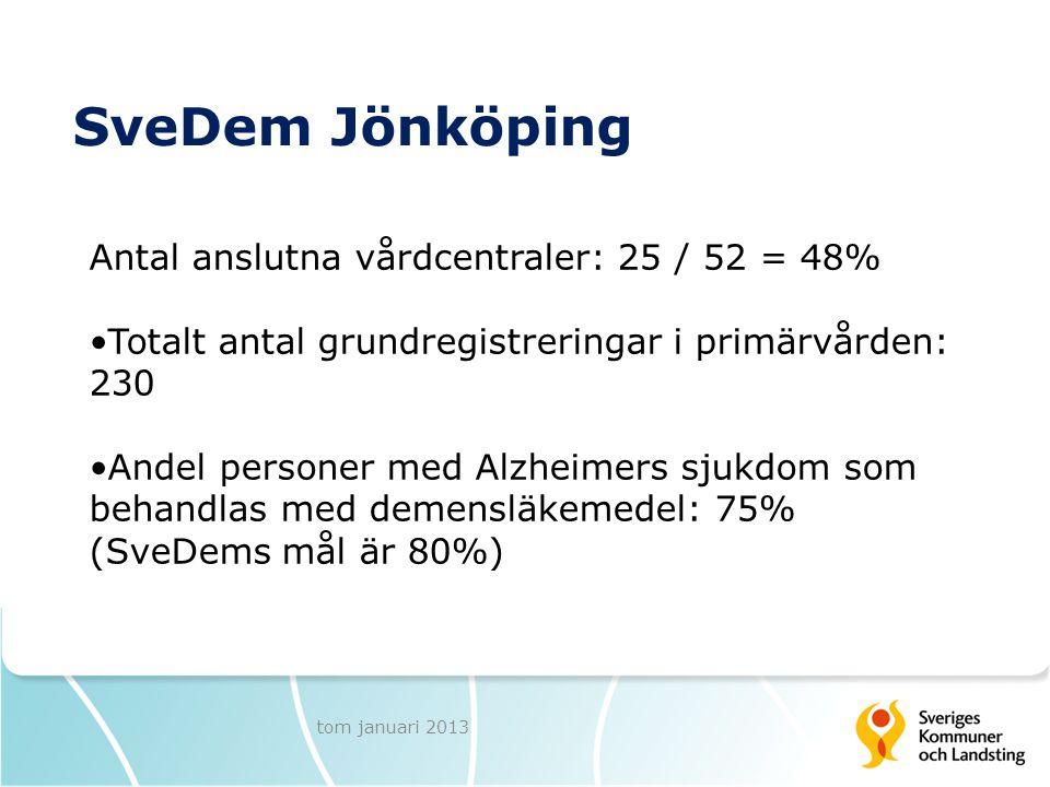 SveDem Jönköping tom januari 2013 Antal anslutna vårdcentraler: 25 / 52 = 48% Totalt antal grundregistreringar i primärvården: 230 Andel personer med