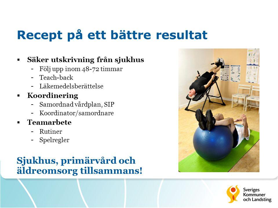 Recept på ett bättre resultat  Säker utskrivning från sjukhus - Följ upp inom 48-72 timmar - Teach-back - Läkemedelsberättelse  Koordinering - Samor