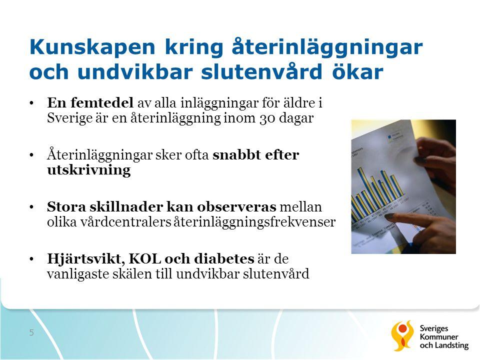 Kunskapen kring återinläggningar och undvikbar slutenvård ökar En femtedel av alla inläggningar för äldre i Sverige är en återinläggning inom 30 dagar