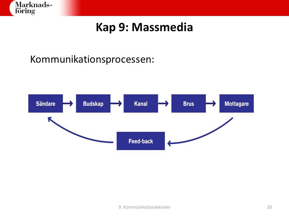 Kap 9: Massmedia Kommunikationsprocessen: 9. Kommunikationskanaler20