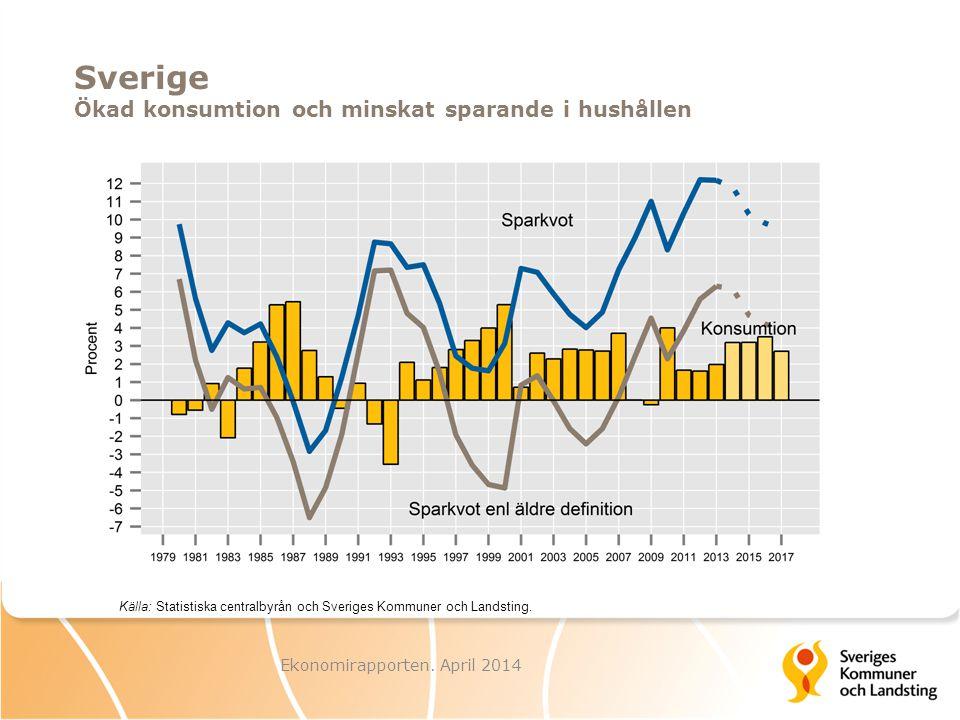 Sverige Ökad konsumtion och minskat sparande i hushållen Ekonomirapporten.