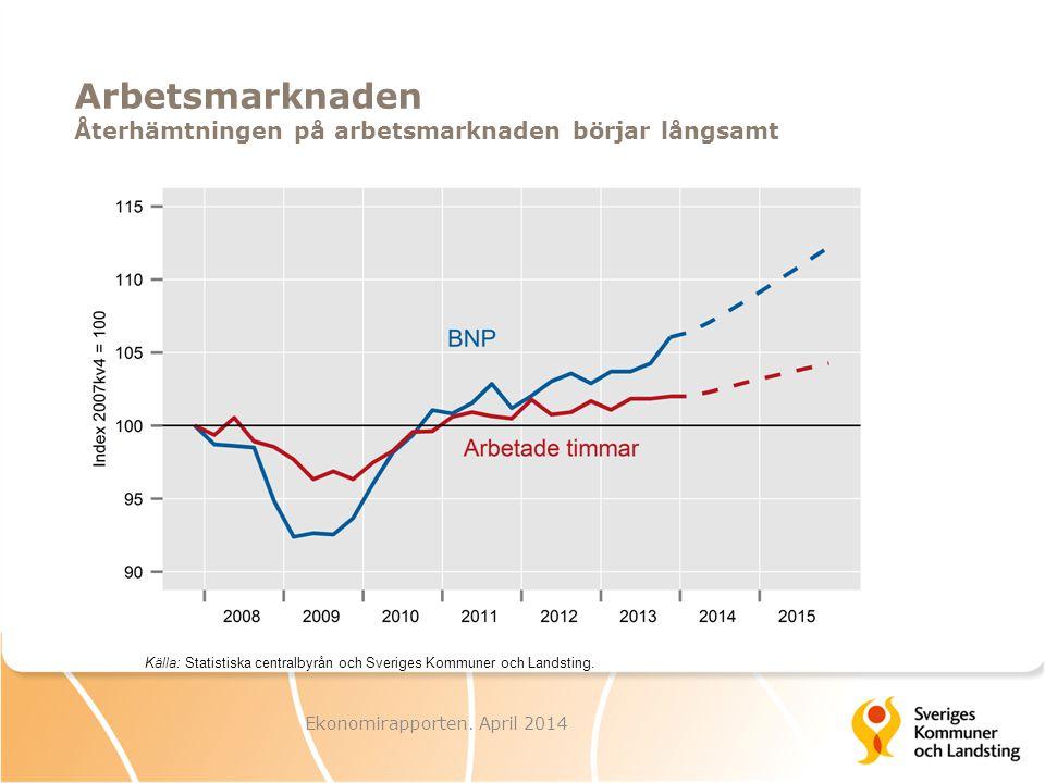 Arbetsmarknaden Återhämtningen på arbetsmarknaden börjar långsamt Ekonomirapporten.