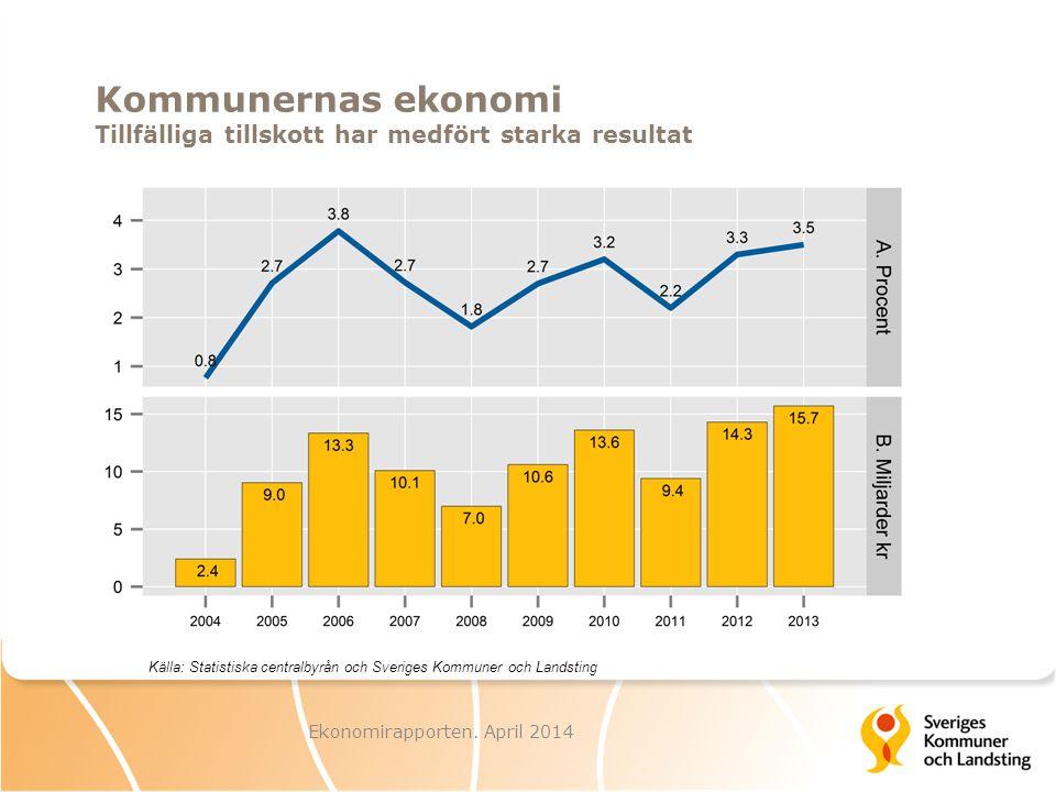 Ekonomirapporten. April 2014 Källa: Statistiska centralbyrån och Sveriges Kommuner och Landsting Kommunernas ekonomi Tillfälliga tillskott har medfört