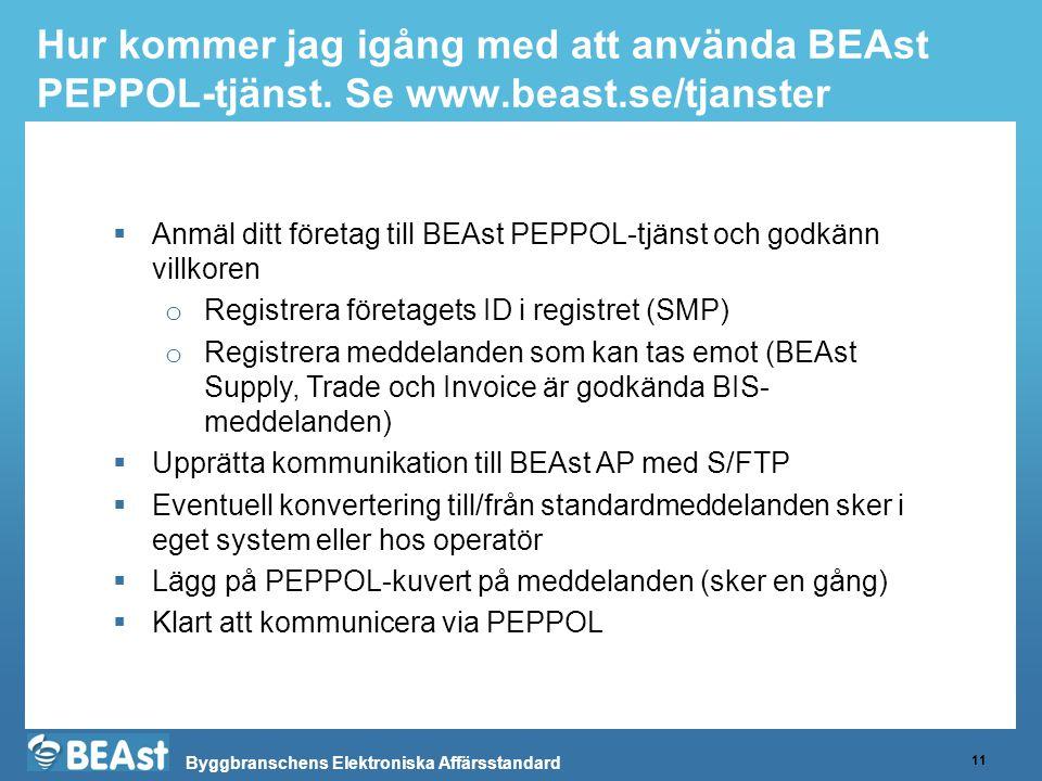 Byggbranschens Elektroniska Affärsstandard Hur kommer jag igång med att använda BEAst PEPPOL-tjänst.