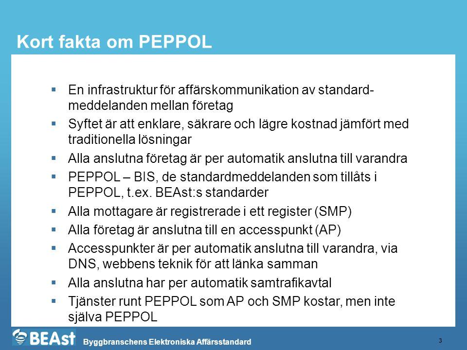 Byggbranschens Elektroniska Affärsstandard Kort fakta om PEPPOL 3  En infrastruktur för affärskommunikation av standard- meddelanden mellan företag  Syftet är att enklare, säkrare och lägre kostnad jämfört med traditionella lösningar  Alla anslutna företag är per automatik anslutna till varandra  PEPPOL – BIS, de standardmeddelanden som tillåts i PEPPOL, t.ex.