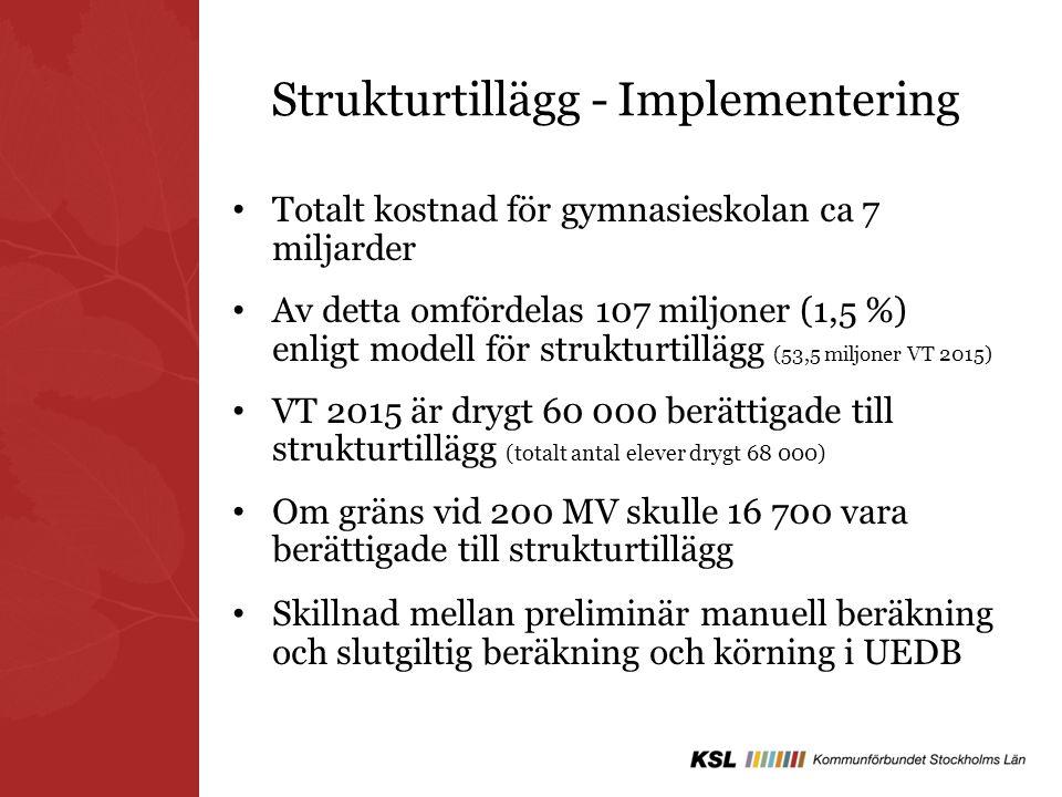 Strukturtillägg - Implementering Totalt kostnad för gymnasieskolan ca 7 miljarder Av detta omfördelas 107 miljoner (1,5 %) enligt modell för strukturt