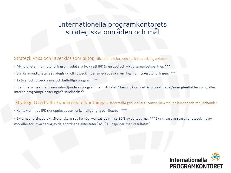 Internationella programkontorets strategiska områden och mål Strategi: Växa och utvecklas som aktör, säkerställa fokus och kraft i utvecklingsarbetet Myndigheter inom utbildningsområdet ska tycka att IPK är en god och viktig samarbetspartner.