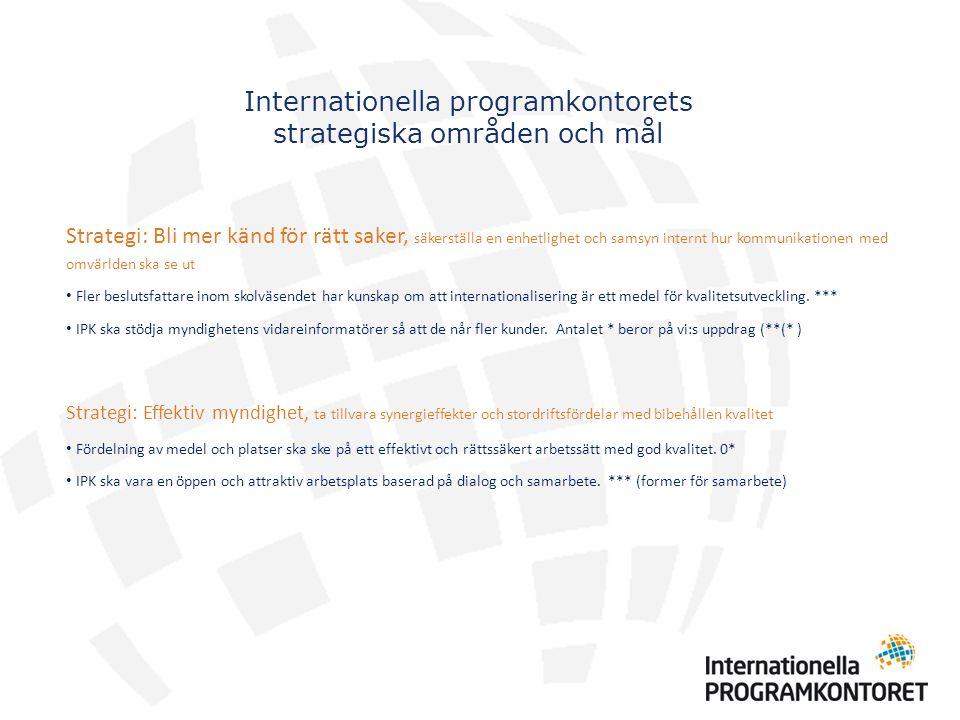 Strategi: Bli mer känd för rätt saker, säkerställa en enhetlighet och samsyn internt hur kommunikationen med omvärlden ska se ut Fler beslutsfattare inom skolväsendet har kunskap om att internationalisering är ett medel för kvalitetsutveckling.