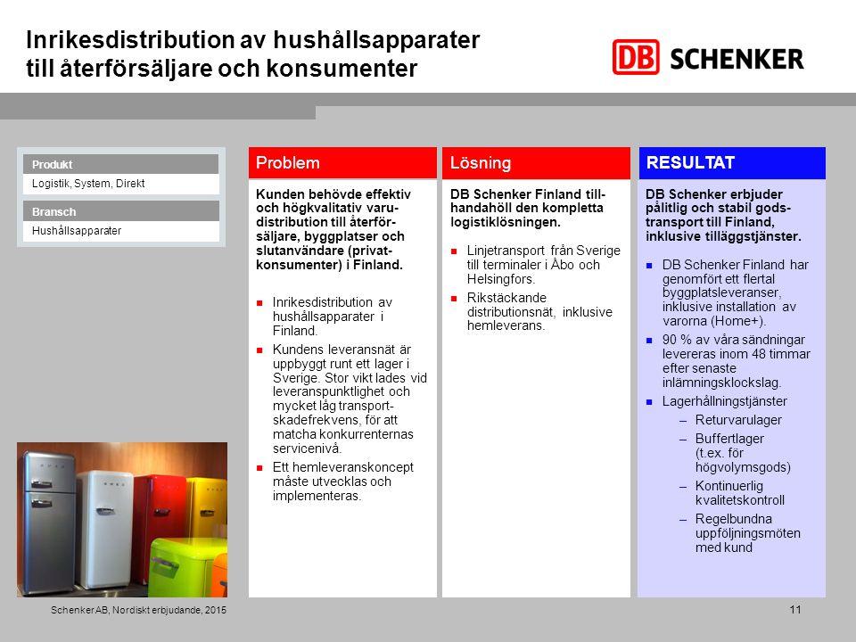 11 Schenker AB, Nordiskt erbjudande, 2015 Inrikesdistribution av hushållsapparater till återförsäljare och konsumenter RESULTATLösning Problem Kunden