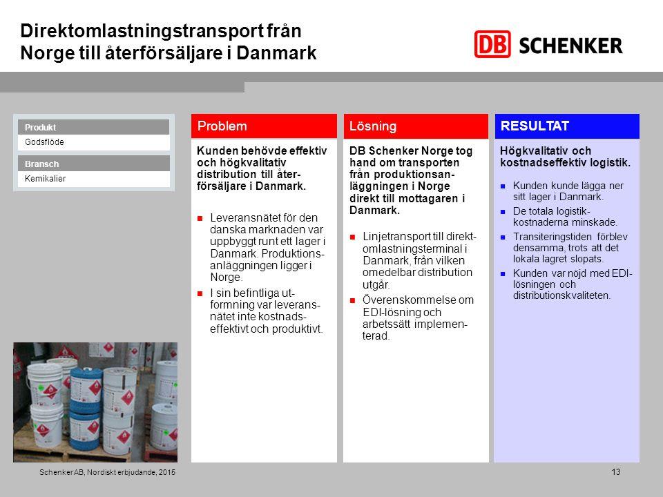 13 Schenker AB, Nordiskt erbjudande, 2015 Direktomlastningstransport från Norge till återförsäljare i Danmark RESULTATLösning Problem Kunden behövde e
