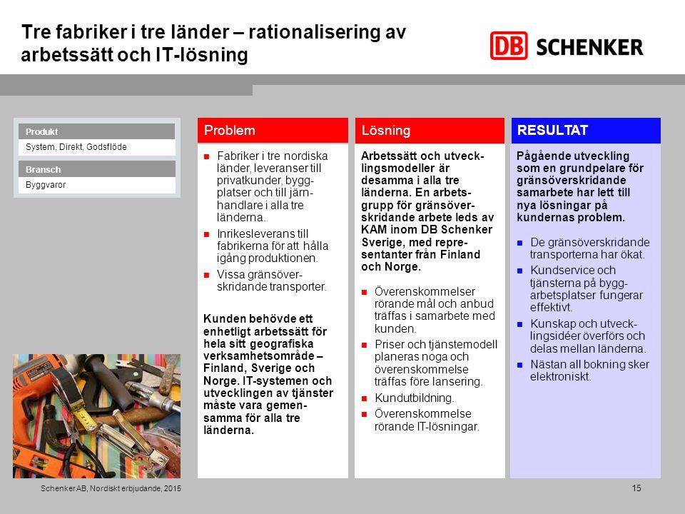 15 Schenker AB, Nordiskt erbjudande, 2015 Tre fabriker i tre länder – rationalisering av arbetssätt och IT-lösning RESULTATLösning Problem Fabriker i