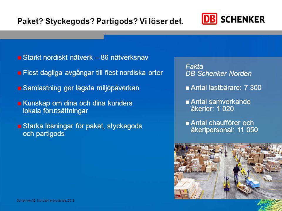 Exempel på ledtider 5 Schenker AB, Nordiskt erbjudande, 2015 Förenklat åskådliggörande vid typisk kundlösning med DB SCHENKERflow.