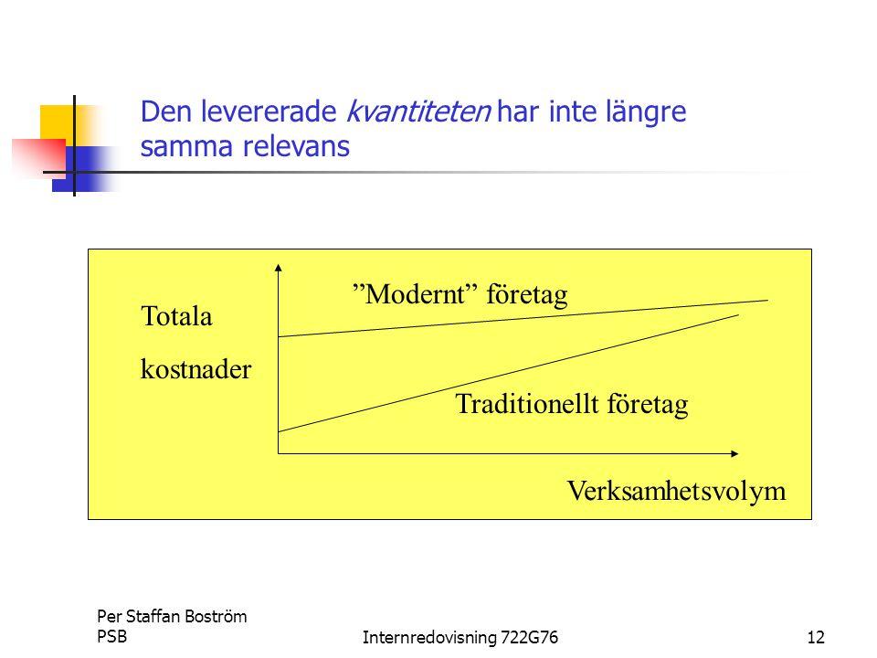 Per Staffan Boström PSBInternredovisning 722G7612 Traditionellt företag Modernt företag Verksamhetsvolym Totala kostnader Den levererade kvantiteten har inte längre samma relevans