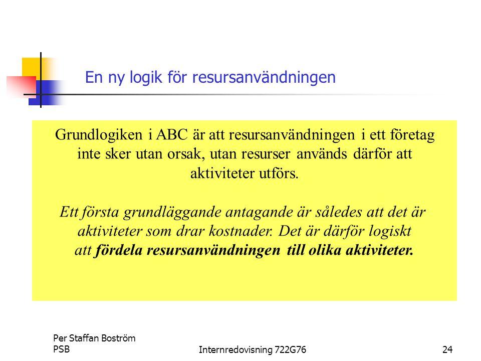 Per Staffan Boström PSBInternredovisning 722G7624 Grundlogiken i ABC är att resursanvändningen i ett företag inte sker utan orsak, utan resurser används därför att aktiviteter utförs.
