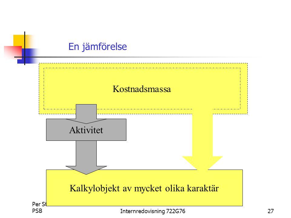 Per Staffan Boström PSBInternredovisning 722G7627 Kostnadsmassa Kalkylobjekt av mycket olika karaktär Aktivitet En jämförelse