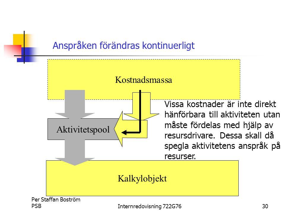 Per Staffan Boström PSBInternredovisning 722G7630 Kostnadsmassa Aktivitetspool Kalkylobjekt Vissa kostnader är inte direkt hänförbara till aktiviteten utan måste fördelas med hjälp av resursdrivare.