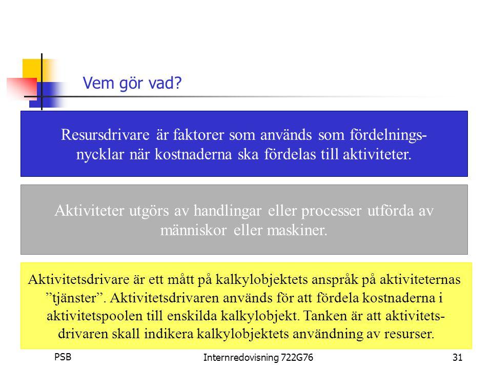 Per Staffan Boström PSBInternredovisning 722G7631 Resursdrivare är faktorer som används som fördelnings- nycklar när kostnaderna ska fördelas till aktiviteter.