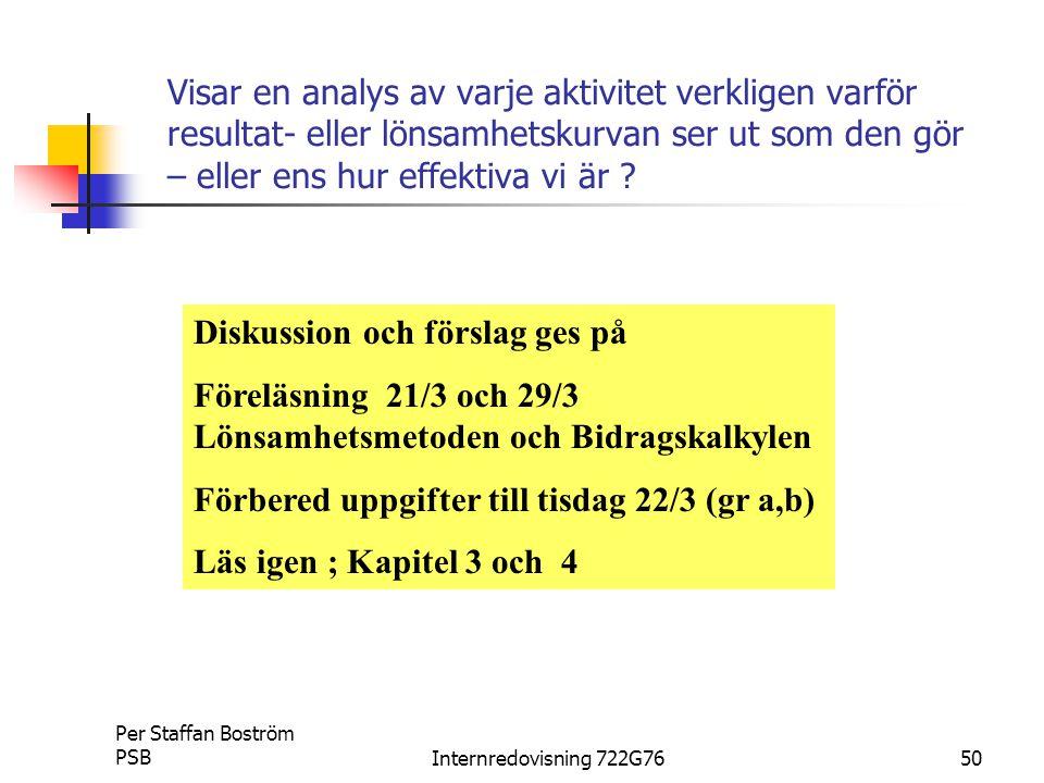 Per Staffan Boström PSBInternredovisning 722G7650 Visar en analys av varje aktivitet verkligen varför resultat- eller lönsamhetskurvan ser ut som den gör – eller ens hur effektiva vi är .