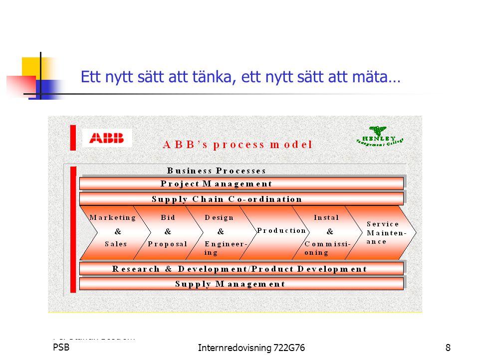 Per Staffan Boström PSBInternredovisning 722G768 Ett nytt sätt att tänka, ett nytt sätt att mäta…