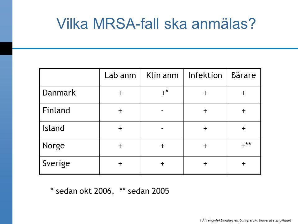 Vilka MRSA-fall ska anmälas.