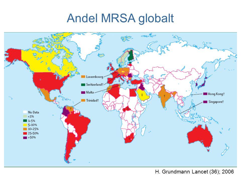 H. Grundmann Lancet (36); 2006 Andel MRSA globalt