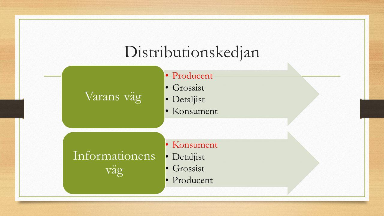 Distributionskedjan Producent Grossist Detaljist Konsument Varans väg Konsument Detaljist Grossist Producent Informationens väg