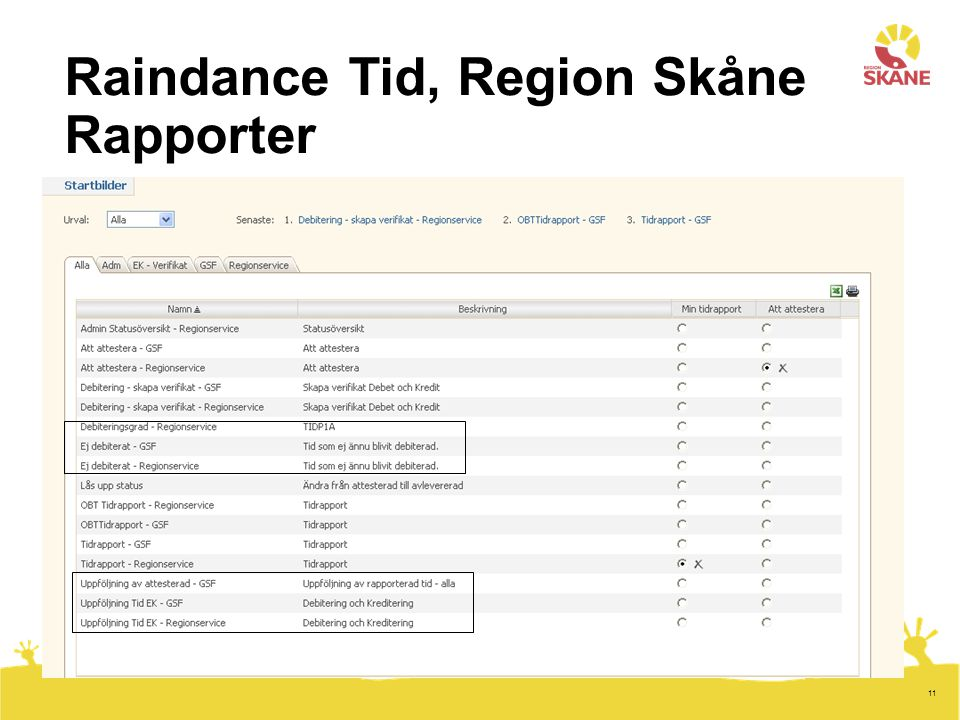 11 Raindance Tid, Region Skåne Rapporter