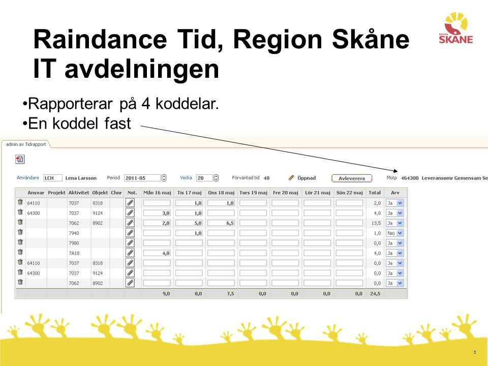 3 Raindance Tid, Region Skåne IT avdelningen Rapporterar på 4 koddelar. En koddel fast