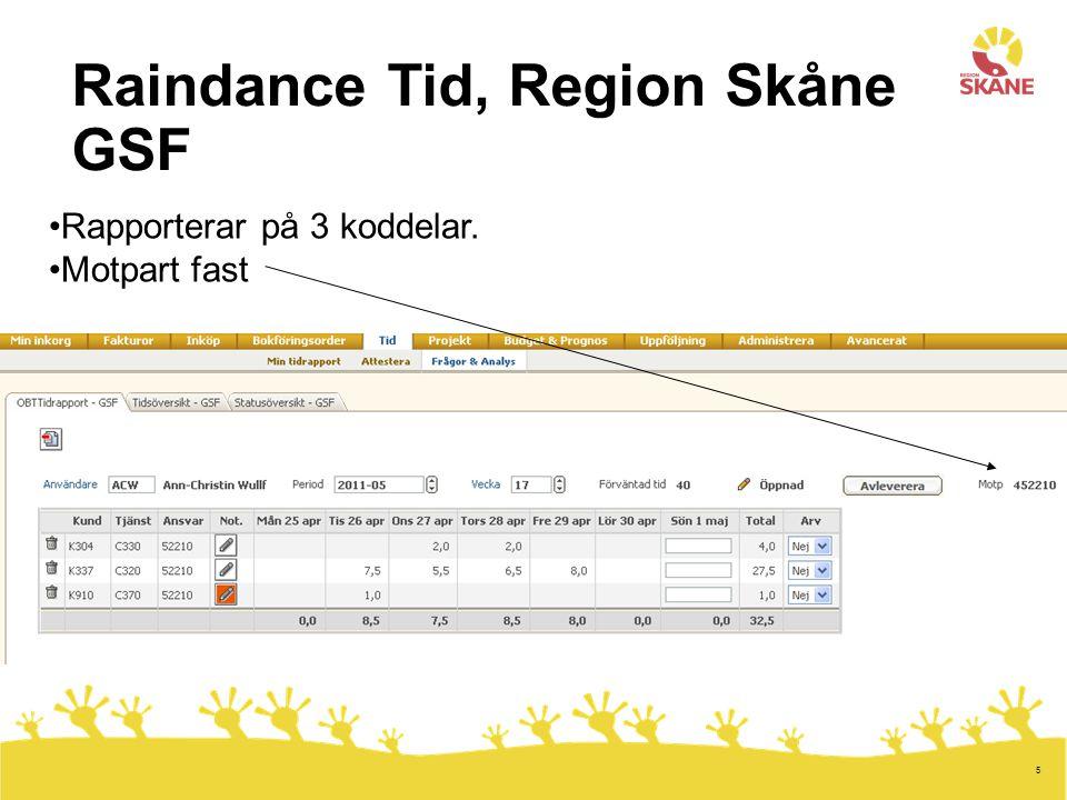 5 Raindance Tid, Region Skåne GSF Rapporterar på 3 koddelar. Motpart fast