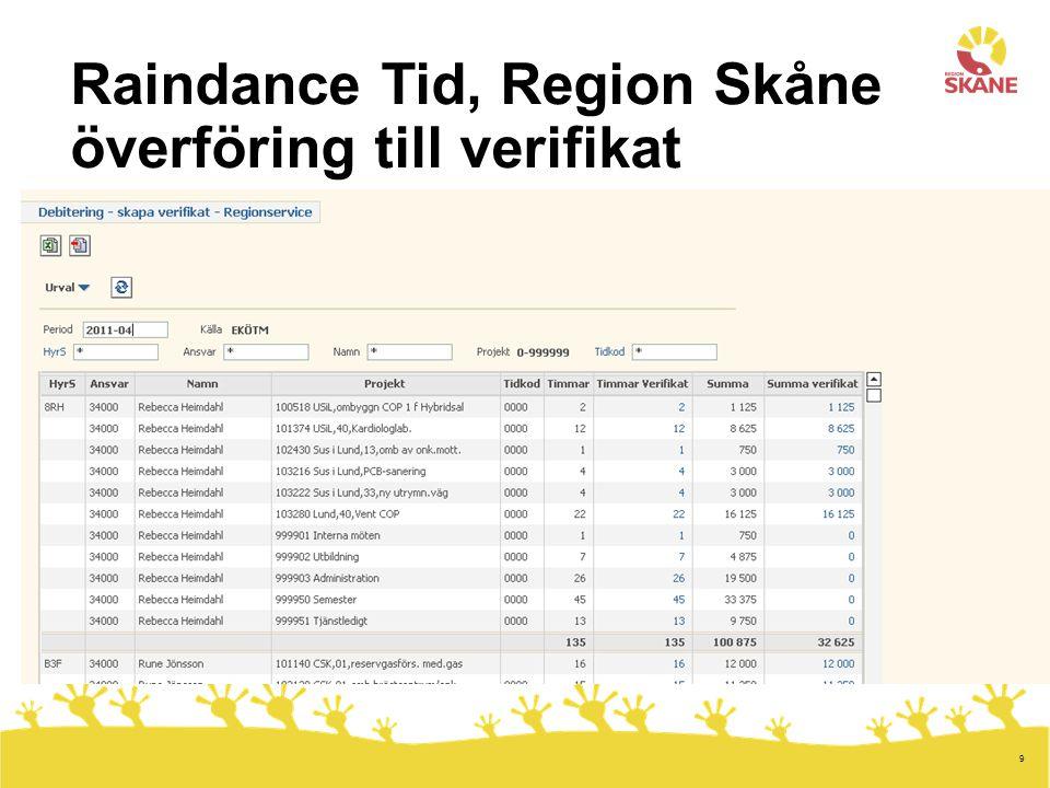 9 Raindance Tid, Region Skåne överföring till verifikat Användare får mail from tisdag. Problem med användare som börjar under året. Även attestanter