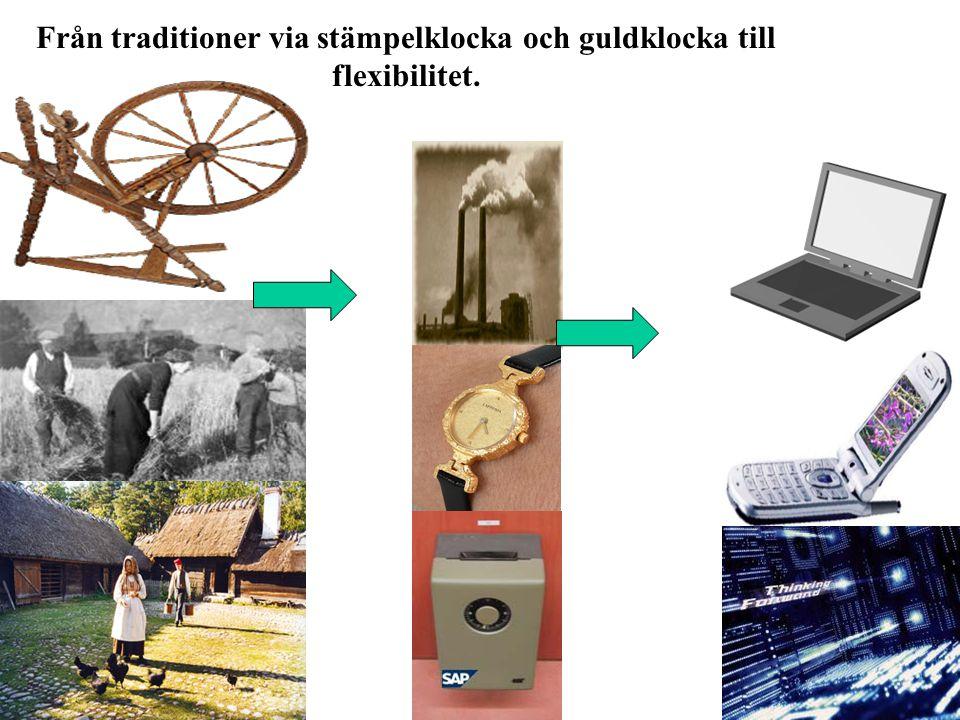 Från traditioner via stämpelklocka och guldklocka till flexibilitet.