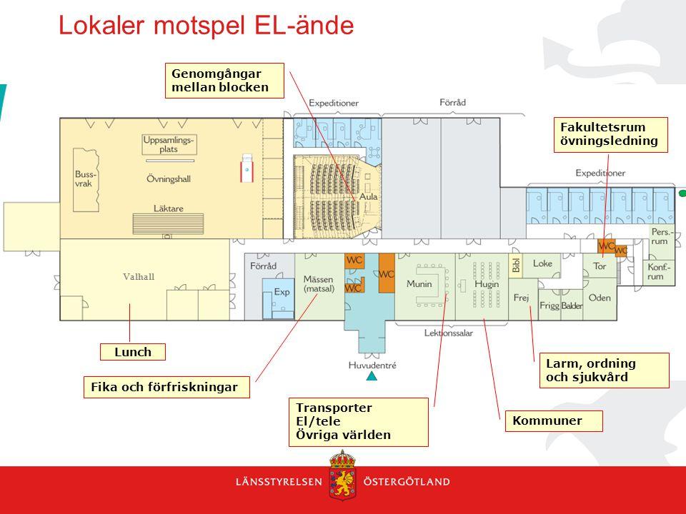 Lokaler motspel EL-ände Genomgångar mellan blocken Transporter El/tele Övriga världen Larm, ordning och sjukvård Fika och förfriskningar Kommuner Lunc