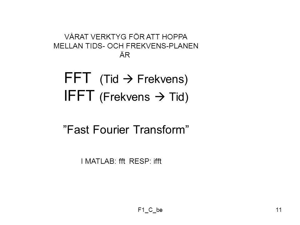F1_C_be11 VÅRAT VERKTYG FÖR ATT HOPPA MELLAN TIDS- OCH FREKVENS-PLANEN ÄR FFT (Tid  Frekvens) IFFT (Frekvens  Tid) Fast Fourier Transform I MATLAB: fft RESP: ifft