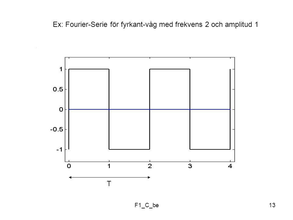 F1_C_be13 Ex: Fourier-Serie för fyrkant-våg med frekvens 2 och amplitud 1 T