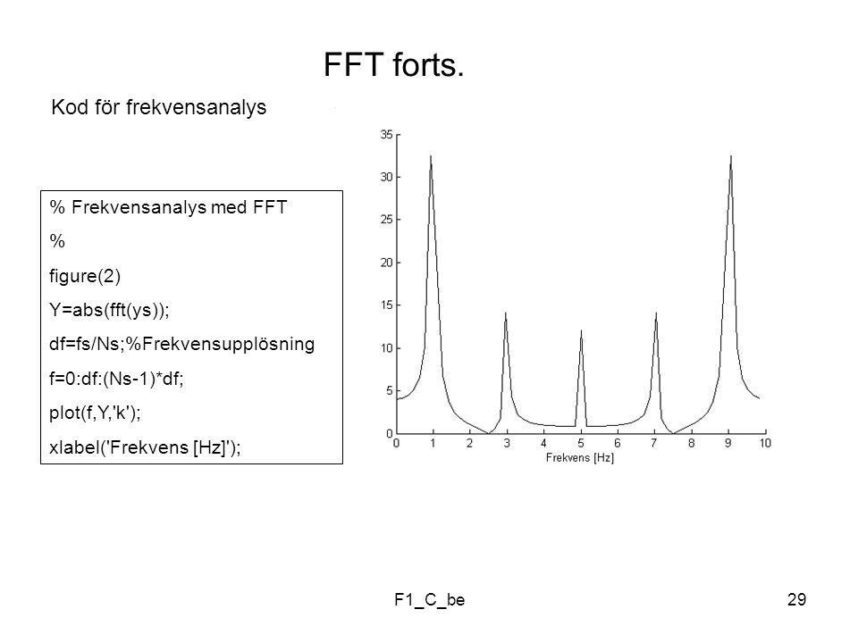 F1_C_be29 FFT forts.