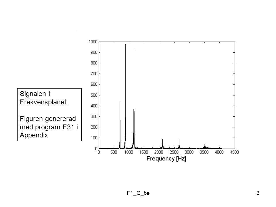 F1_C_be3 Signalen i Frekvensplanet. Figuren genererad med program F31 i Appendix