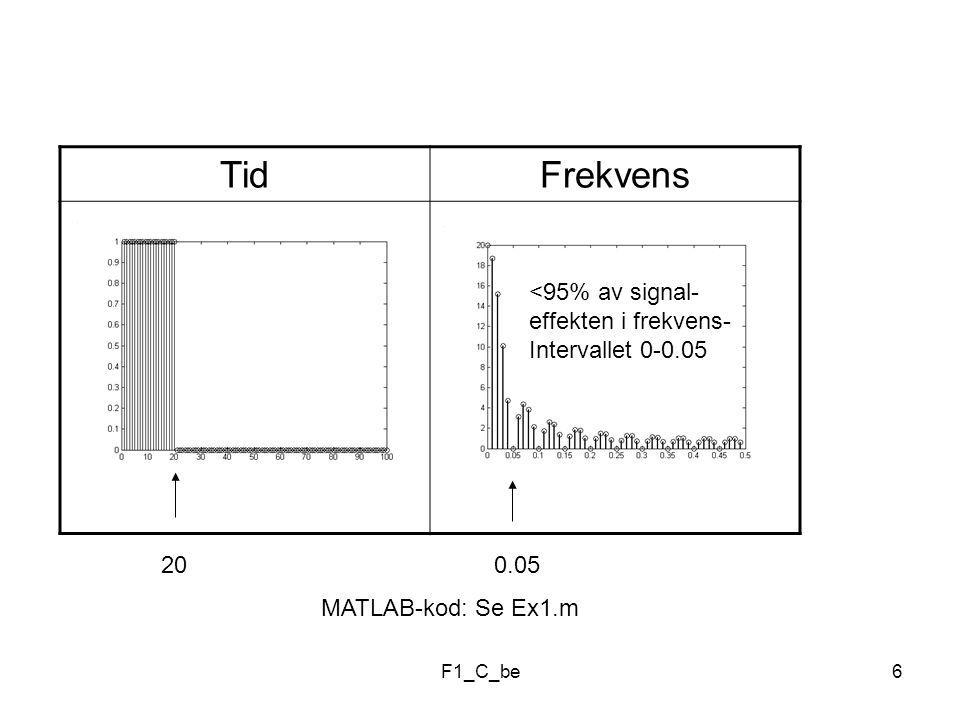 F1_C_be6 TidFrekvens 20 0.05 <95% av signal- effekten i frekvens- Intervallet 0-0.05 MATLAB-kod: Se Ex1.m