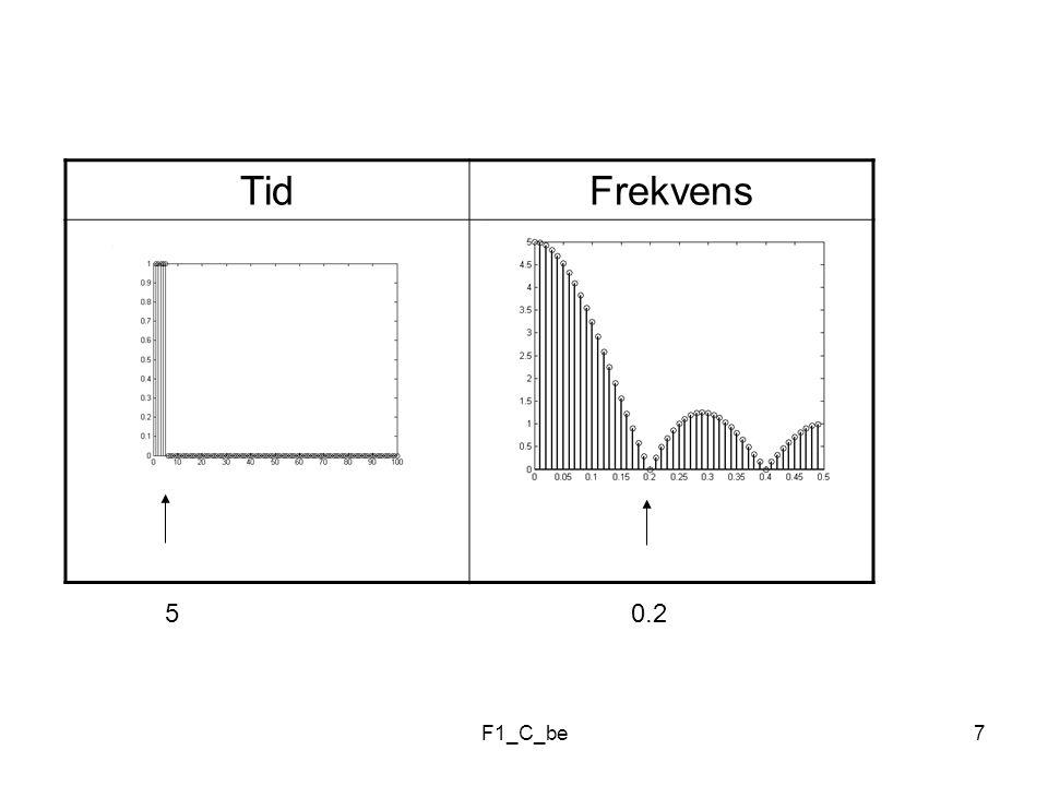 F1_C_be7 TidFrekvens 5 0.2