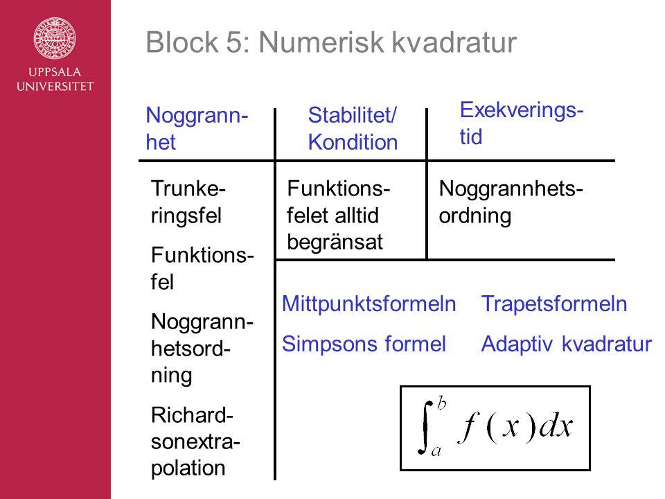 Block 5: Numerisk kvadratur Noggrann- het Stabilitet/ Kondition Exekverings- tid Trunke- ringsfel Funktions- fel Noggrann- hetsord- ning Richard- sonextra- polation Funktions- felet alltid begränsat Noggrannhets- ordning MittpunktsformelnTrapetsformeln Simpsons formelAdaptiv kvadratur