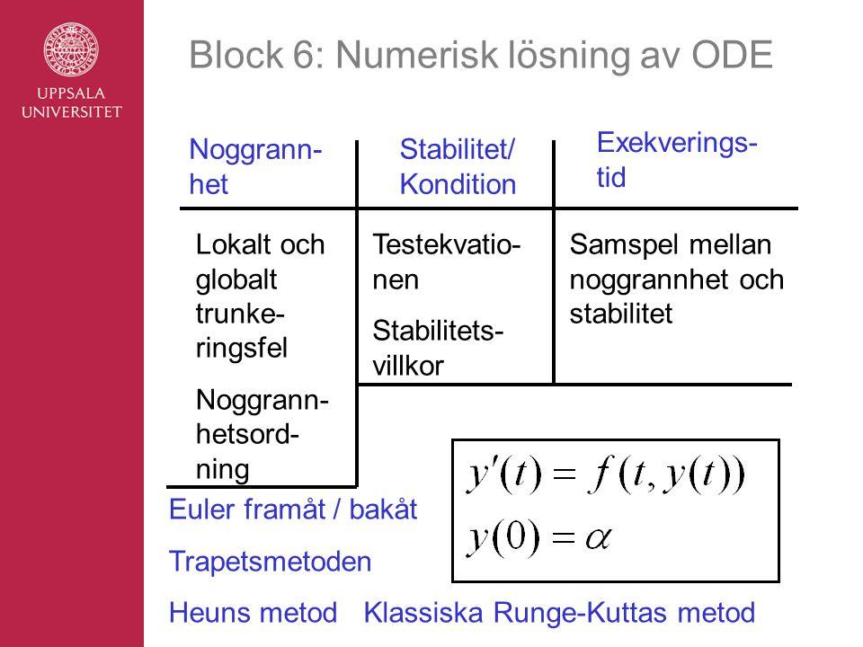 Block 6: Numerisk lösning av ODE Noggrann- het Stabilitet/ Kondition Exekverings- tid Lokalt och globalt trunke- ringsfel Noggrann- hetsord- ning Testekvatio- nen Stabilitets- villkor Samspel mellan noggrannhet och stabilitet Euler framåt / bakåt Trapetsmetoden Heuns metod Klassiska Runge-Kuttas metod