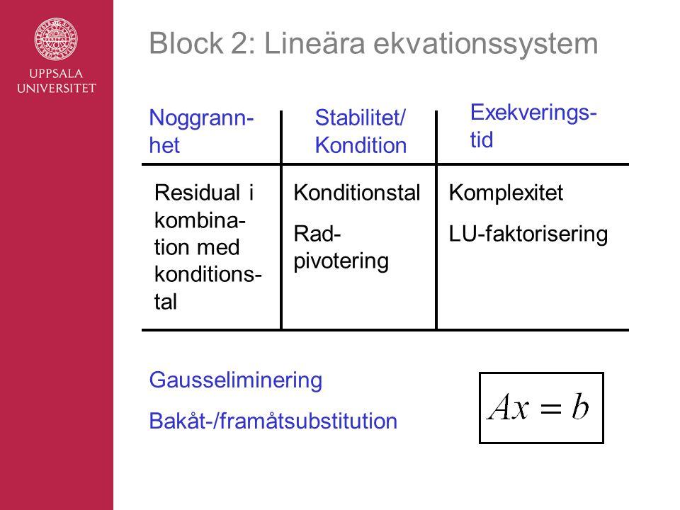 Block 2: Lineära ekvationssystem Noggrann- het Stabilitet/ Kondition Exekverings- tid Residual i kombina- tion med konditions- tal Konditionstal Rad- pivotering Komplexitet LU-faktorisering Gausseliminering Bakåt-/framåtsubstitution