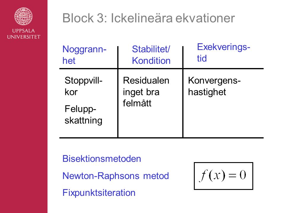 Block 3: Ickelineära ekvationer Noggrann- het Stabilitet/ Kondition Exekverings- tid Stoppvill- kor Felupp- skattning Residualen inget bra felmått Konvergens- hastighet Bisektionsmetoden Newton-Raphsons metod Fixpunktsiteration