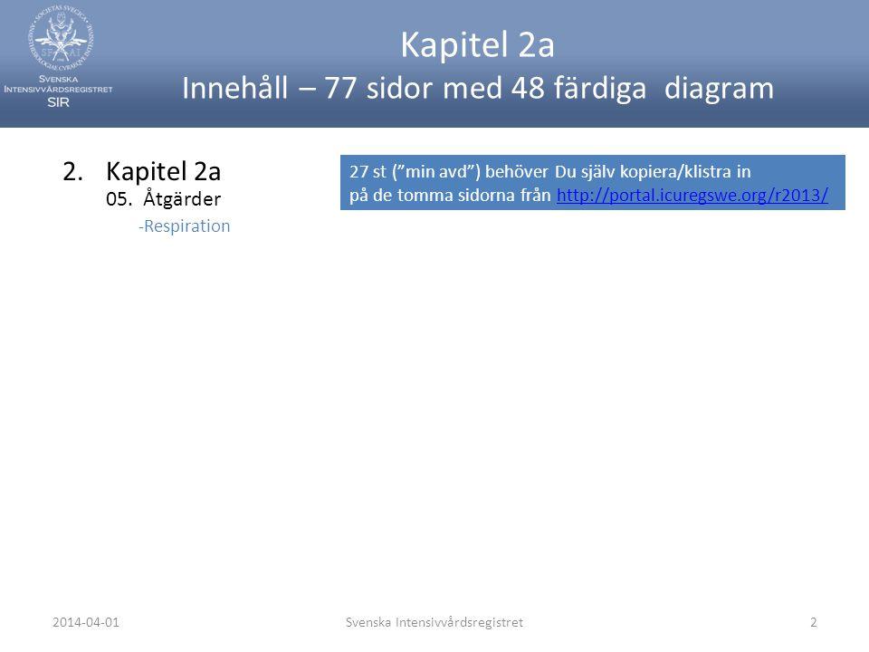 Svenska Intensivvårdsregistret2 Kapitel 2a Innehåll – 77 sidor med 48 färdiga diagram 2.Kapitel 2a 05.