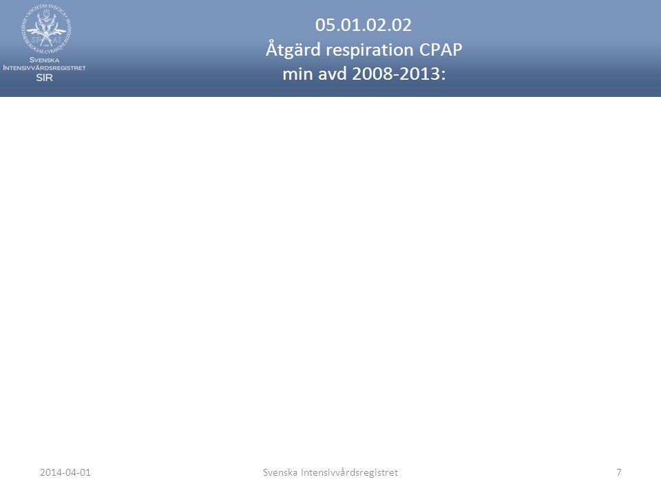 2014-04-01Svenska Intensivvårdsregistret7 05.01.02.02 Åtgärd respiration CPAP min avd 2008-2013: