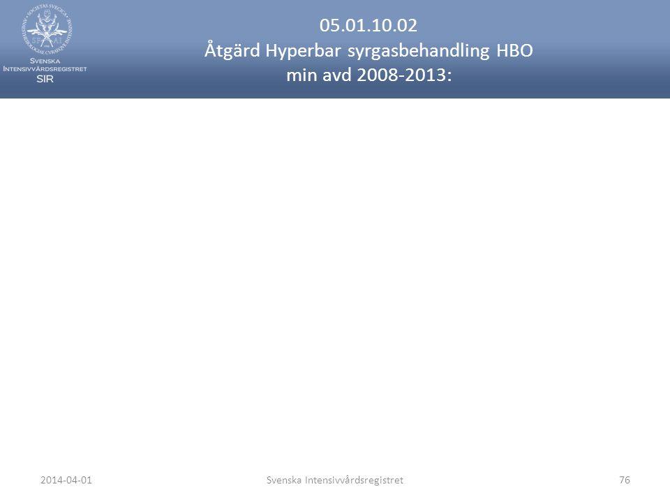 2014-04-01Svenska Intensivvårdsregistret76 05.01.10.02 Åtgärd Hyperbar syrgasbehandling HBO min avd 2008-2013: