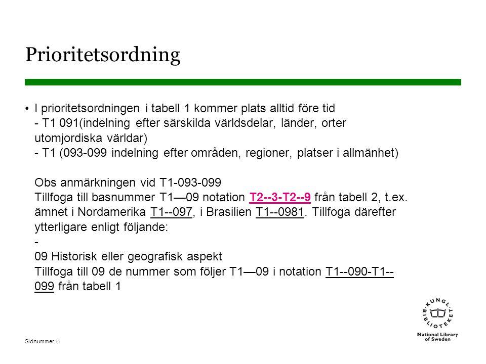 Sidnummer 11 Prioritetsordning I prioritetsordningen i tabell 1 kommer plats alltid före tid - T1 091(indelning efter särskilda världsdelar, länder, orter utomjordiska världar) - T1 (093-099 indelning efter områden, regioner, platser i allmänhet) Obs anmärkningen vid T1-093-099 Tillfoga till basnummer T1—09 notation T2--3-T2--9 från tabell 2, t.ex.