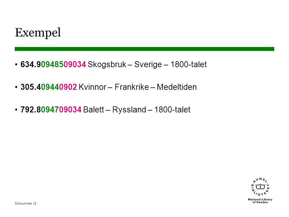 Sidnummer 12 Exempel 634.90948509034 Skogsbruk – Sverige – 1800-talet 305.409440902 Kvinnor – Frankrike – Medeltiden 792.8094709034 Balett – Ryssland – 1800-talet